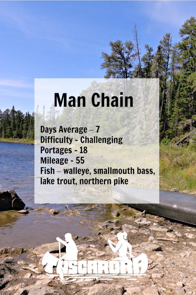 Man Chain Pin
